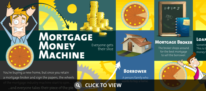 Mortgage-money-machine